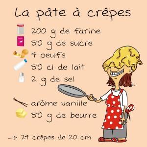 panneau recette crepes
